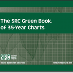Green Book of 35-Year Stock Charts
