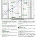25-Year Chart