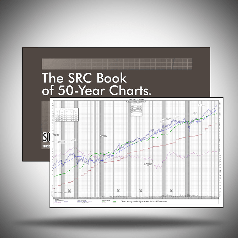 Stock Chart Books - The SRC Book of 50-Year Charts