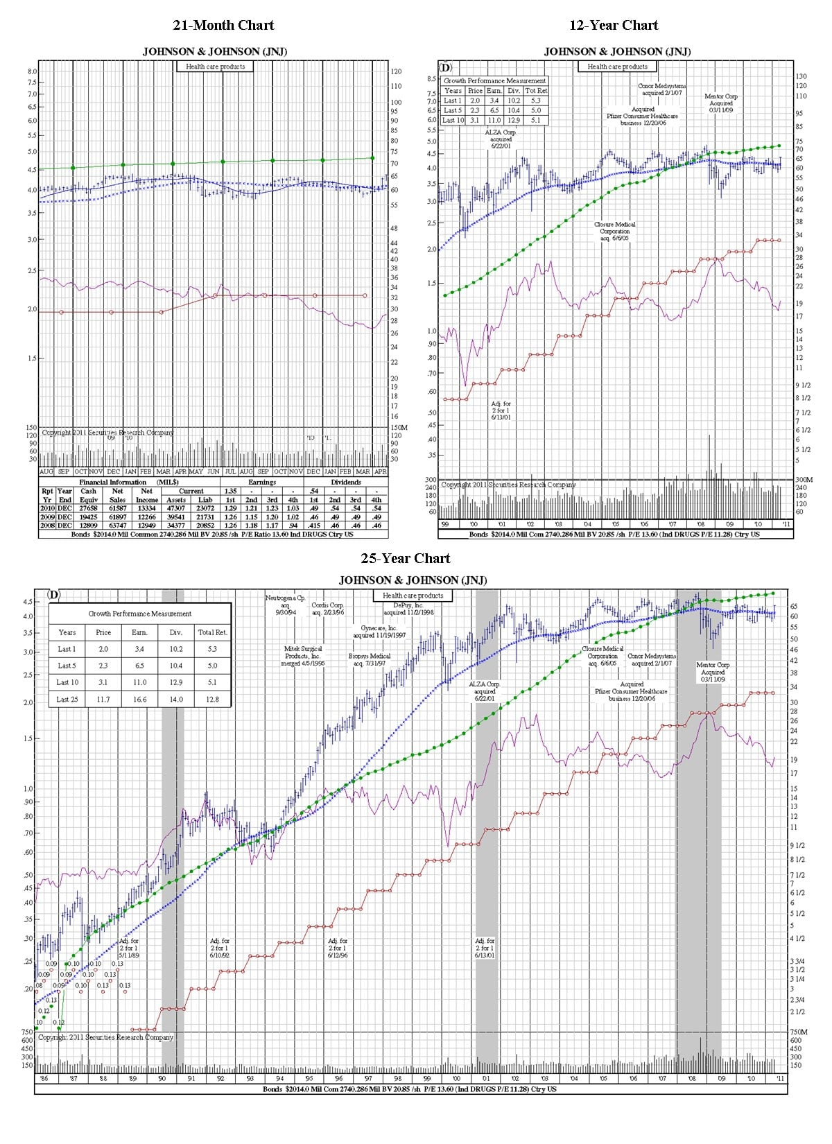 how to read stock charts see how the picture changes
